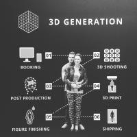 Der Alice im Wunderland Effekt - Das Fotoshooting bei der 3D Generation